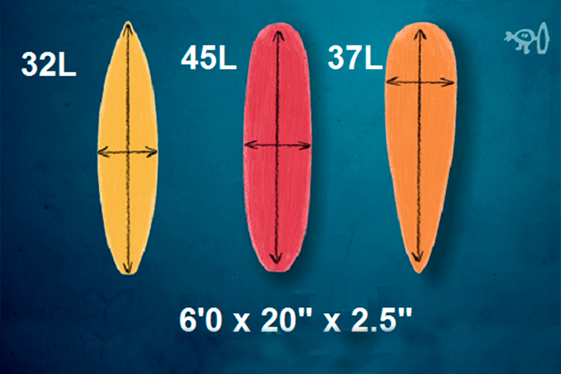 Volume To Weight Ratios | Surf Simply